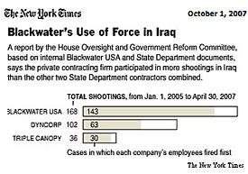 NY Times Blackwater graphic